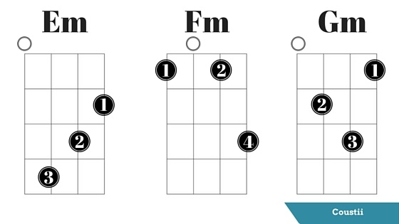 Ukulele Chords Fm Image Collections Chord Guitar Finger Position