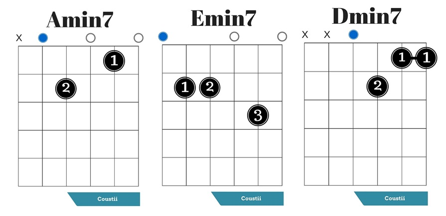 guitar minor 7th chords