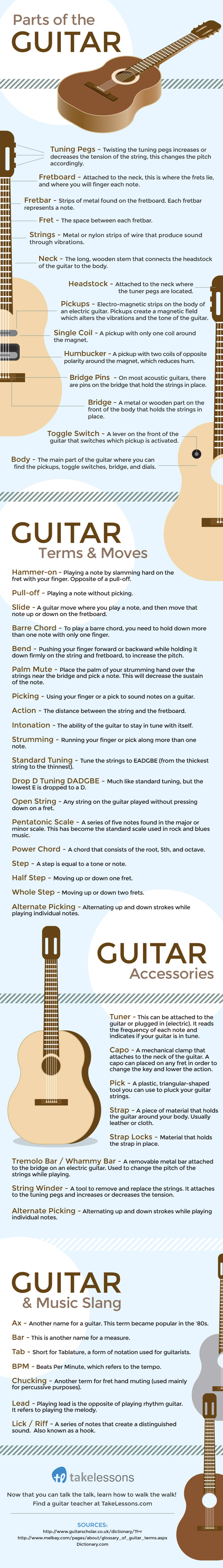 easy guitar terms