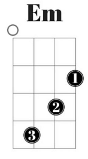 Hallelujah Chords for Ukulele - Coustii