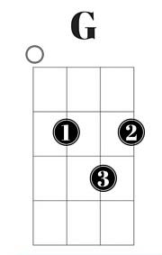 ukulele g chord