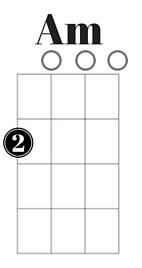 ukulele a minor