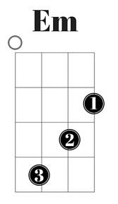 ukulele e minor chord