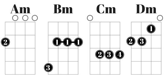 Uke Am Bm Cm Dm Coustii Для тех кто учится,играет на укулеле. uke am bm cm dm coustii
