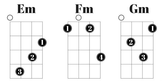 Amazing Gm Uke Chord Festooning - Beginner Guitar Piano Chords ...
